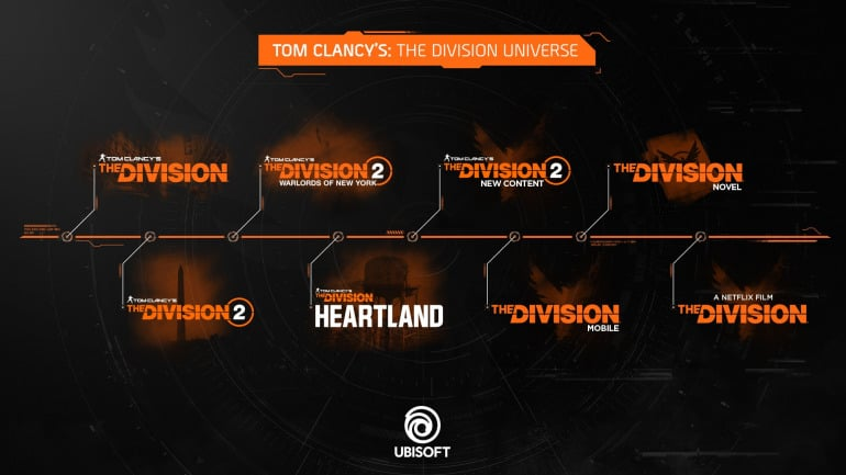 The Division será free to play